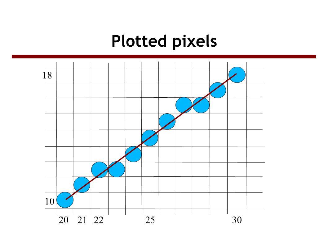 Plotted pixels 2021302225 10 18
