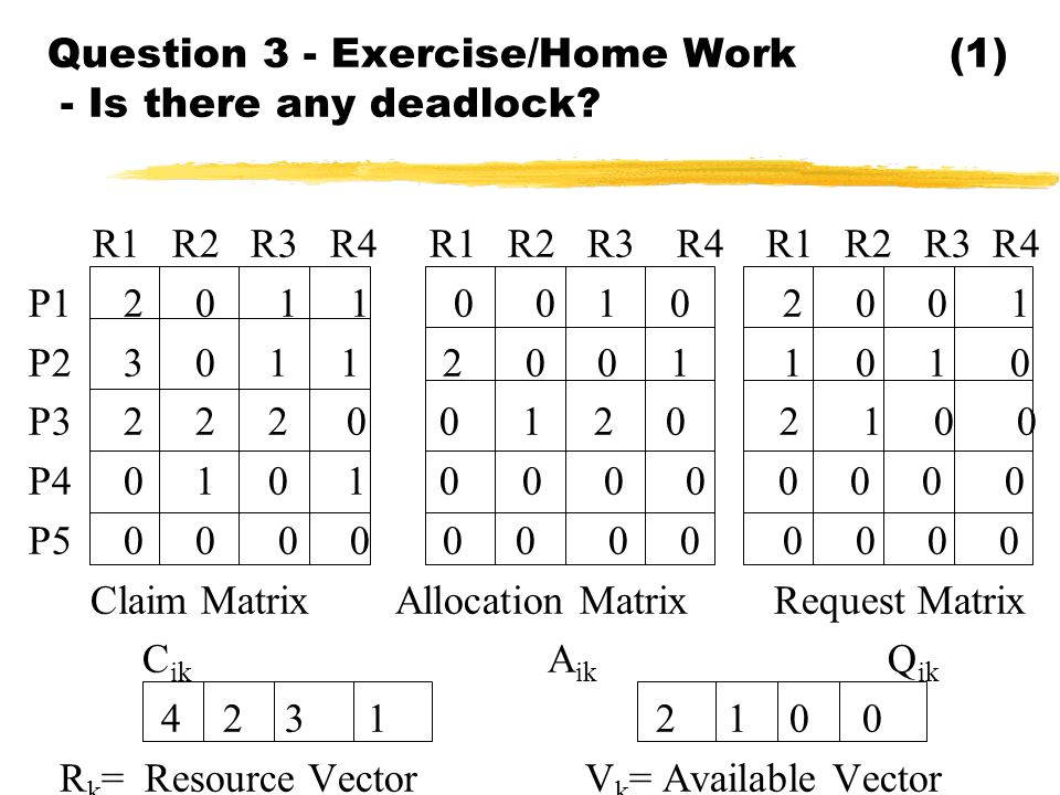 Question 3 - Exercise/Home Work (1) - Is there any deadlock.