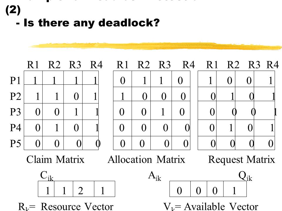 Example for Deadlock Detection (2) - Is there any deadlock.