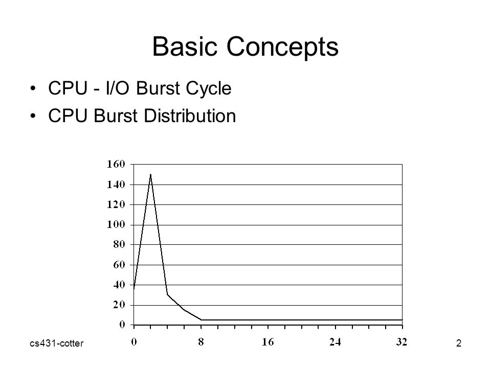 cs431-cotter2 Basic Concepts CPU - I/O Burst Cycle CPU Burst Distribution
