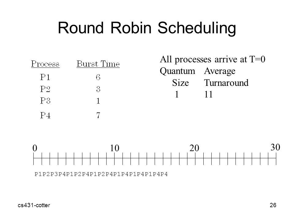 cs431-cotter26 Round Robin Scheduling 010 20 30 All processes arrive at T=0 QuantumAverage SizeTurnaround 111 P1P2P3P4P1P2P4P1P2P4P1P4P1P4P1P4P4