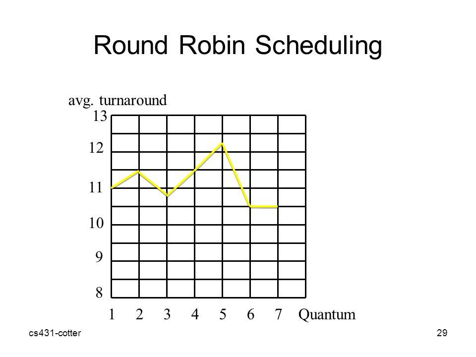 cs431-cotter29 Round Robin Scheduling 10 11 12 9 8 13 1 2 3 4 5 6 7 Quantum avg. turnaround