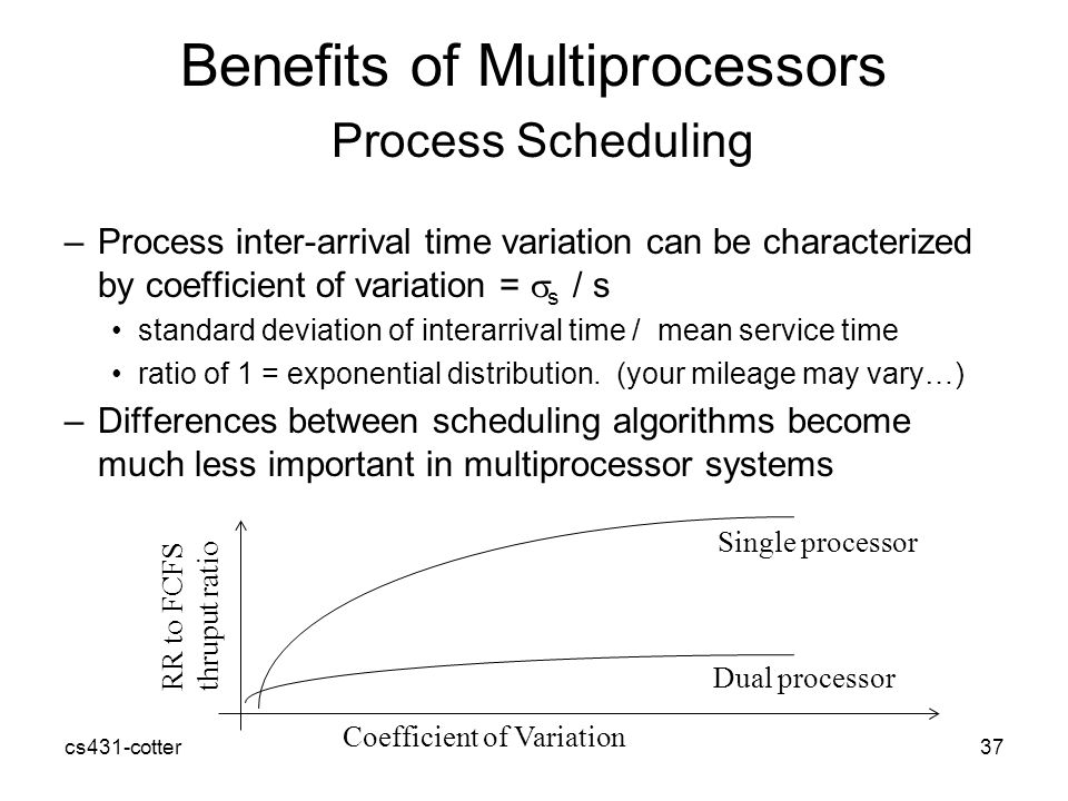 cs431-cotter37 Benefits of Multiprocessors Process Scheduling –Process inter-arrival time variation can be characterized by coefficient of variation =  s / s standard deviation of interarrival time / mean service time ratio of 1 = exponential distribution.