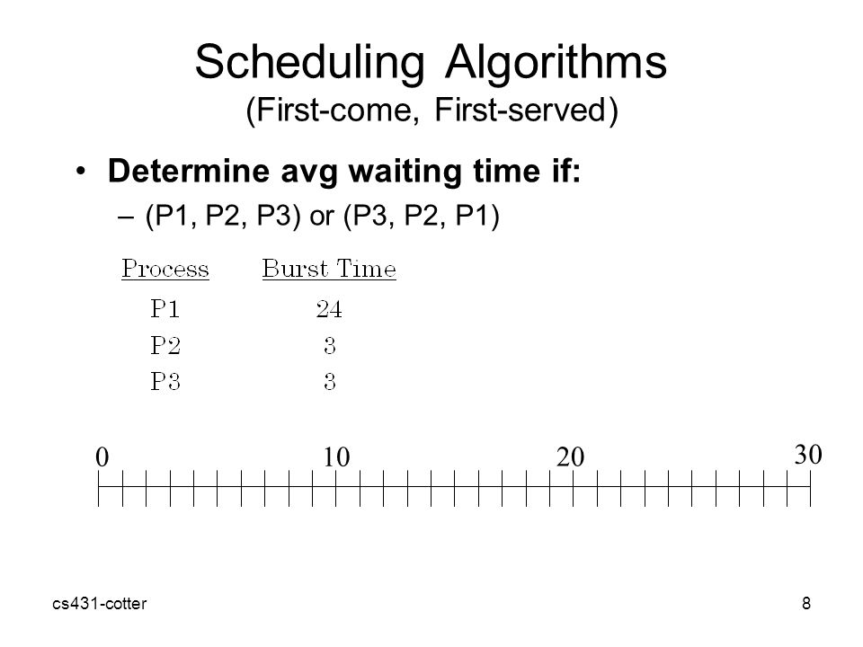 cs431-cotter8 Scheduling Algorithms (First-come, First-served) Determine avg waiting time if: –(P1, P2, P3) or (P3, P2, P1)
