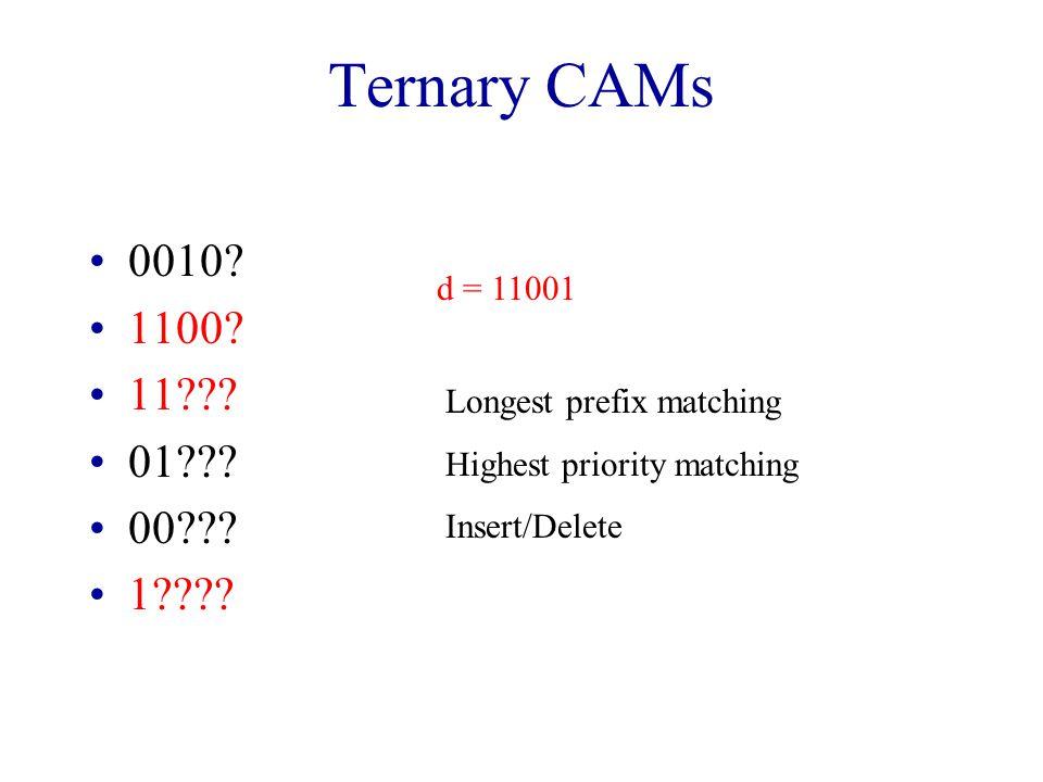 Ternary CAMs 0010. 1100. 11 . 01 . 00 . 1 .