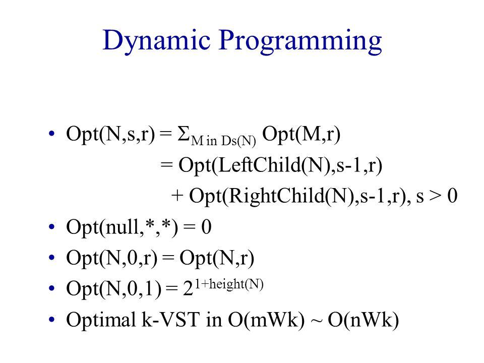 Dynamic Programming Opt(N,s,r) =  M in Ds(N) Opt(M,r) = Opt(LeftChild(N),s-1,r) + Opt(RightChild(N),s-1,r), s > 0 Opt(null,*,*) = 0 Opt(N,0,r) = Opt(N,r) Opt(N,0,1) = 2 1+height(N) Optimal k-VST in O(mWk) ~ O(nWk)