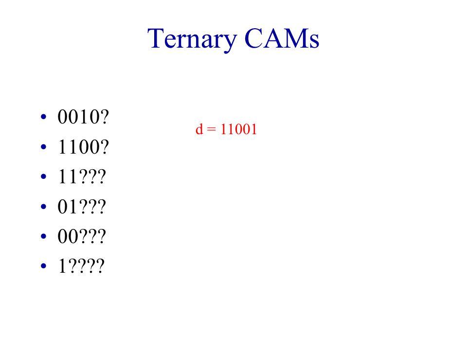 Ternary CAMs 0010 1100 11 01 00 1 d = 11001