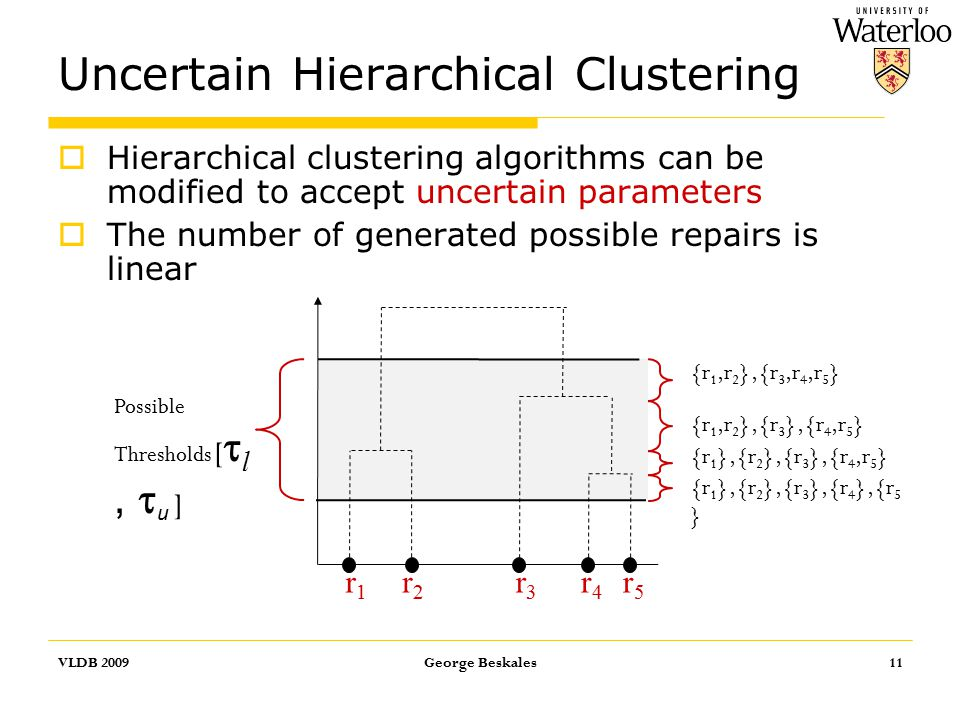 Uncertain Hierarchical Clustering  Hierarchical clustering algorithms can be modified to accept uncertain parameters  The number of generated possible repairs is linear VLDB 2009George Beskales11 r1r1 r2r2 r4r4 r5r5 r3r3 Possible Thresholds [  l,  u ] {r 1 },{r 2 },{r 3 },{r 4 },{r 5 } {r 1 },{r 2 },{r 3 },{r 4,r 5 } {r 1,r 2 },{r 3 },{r 4,r 5 } {r 1,r 2 },{r 3,r 4,r 5 }