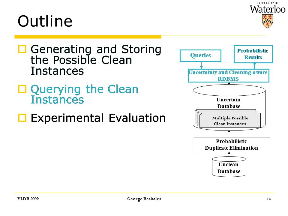 VLDB 2009George Beskales14 Probabilistic Duplicate Elimination Single Clean Instance Single Clean Instance Multiple Possible Clean Instances Uncertain Database Queries Unclean Database Uncertainty and Cleaning-aware RDBMS Probabilistic Results Queries Uncertainty and Cleaning-aware RDBMS Probabilistic Results Outline  Generating and Storing the Possible Clean Instances  Querying the Clean Instances  Experimental Evaluation  Generating and Storing the Possible Clean Instances  Querying the Clean Instances  Experimental Evaluation  Generating and Storing the Possible Clean Instances  Querying the Clean Instances  Experimental Evaluation
