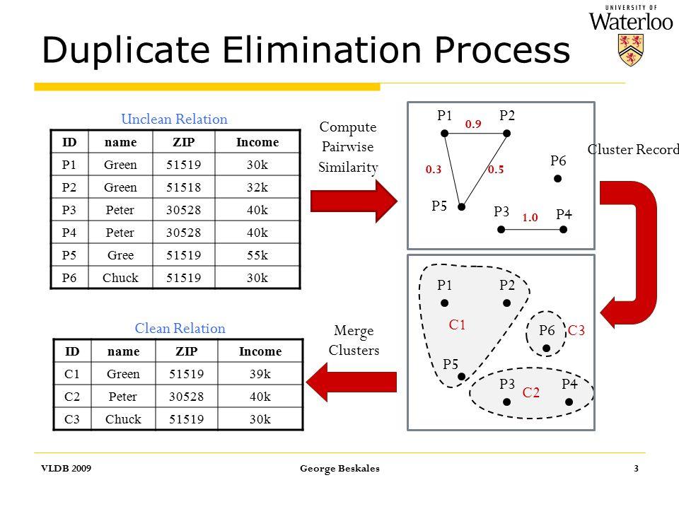 Experimental Evaluation VLDB 2009George Beskales24