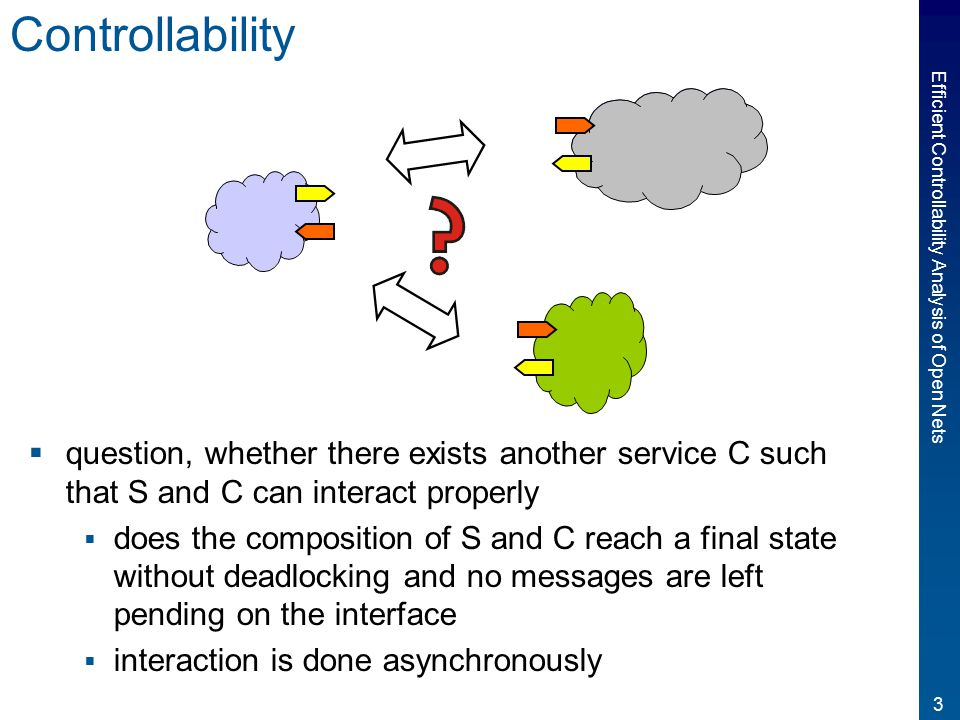 3 Efficient Controllability Analysis of Open Nets  question, whether there exists another service C such that S and C can interact properly  does the composition of S and C reach a final state without deadlocking and no messages are left pending on the interface  interaction is done asynchronously Controllability