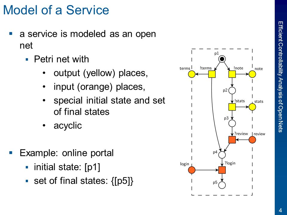 4 Efficient Controllability Analysis of Open Nets Model of a Service  a service is modeled as an open net  Petri net with output (yellow) places, input (orange) places, special initial state and set of final states acyclic  Example: online portal  initial state: [p1]  set of final states: {[p5]}