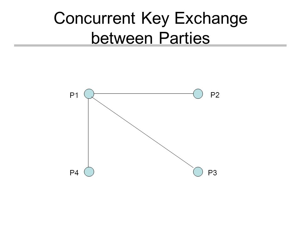 Concurrent Key Exchange between Parties P1 P4P3 P2