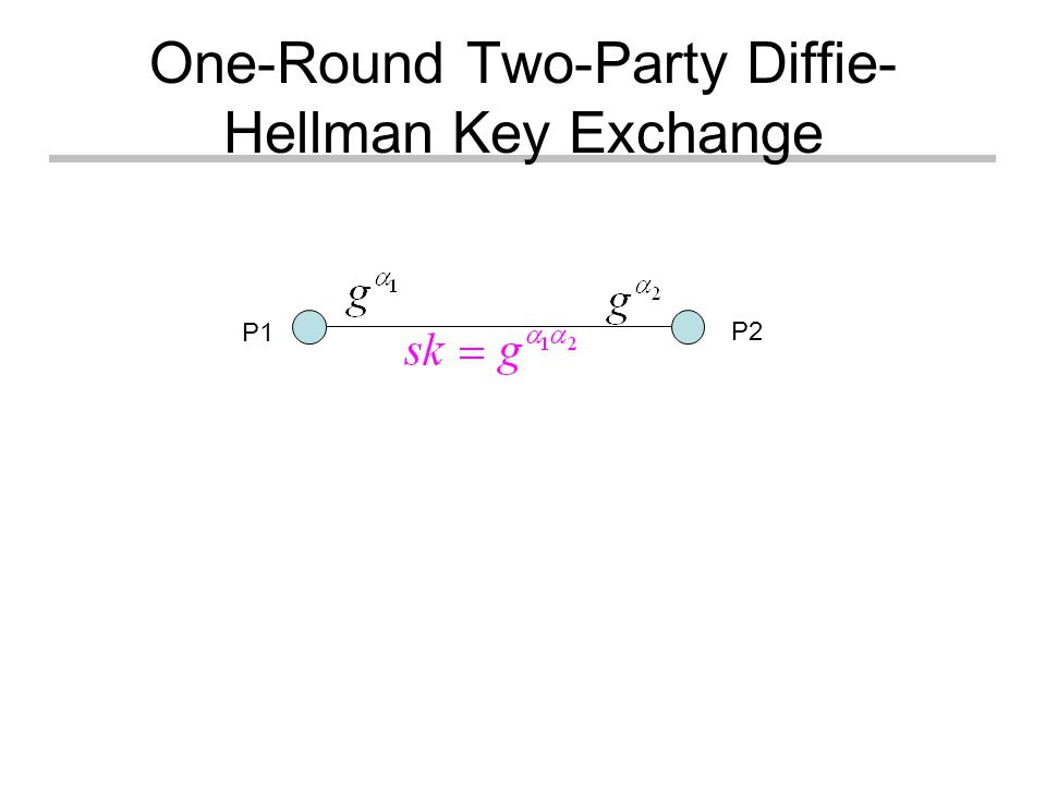 One-Round Two-Party Diffie- Hellman Key Exchange P1 P2