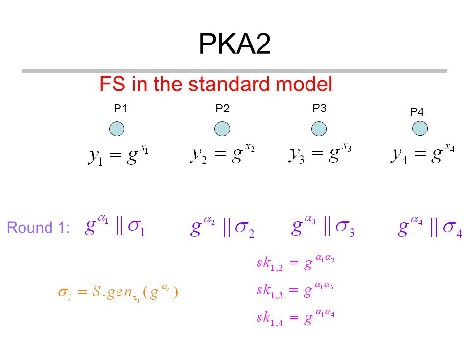 PKA2 P1 P4 P3 P2 Round 1: FS in the standard model