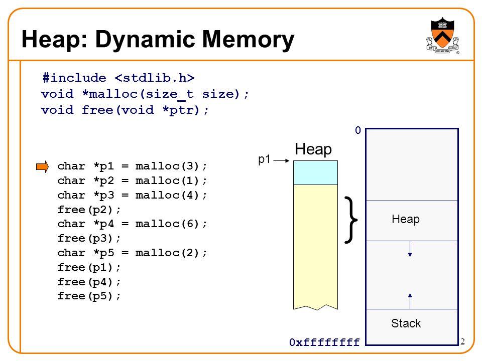12 Heap: Dynamic Memory #include void *malloc(size_t size); void free(void *ptr); 0 0xffffffff Stack } Heap char *p1 = malloc(3); char *p2 = malloc(1)