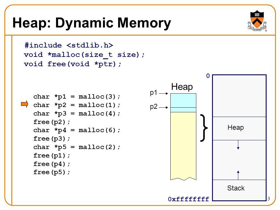 13 Heap: Dynamic Memory #include void *malloc(size_t size); void free(void *ptr); 0 0xffffffff Stack } Heap char *p1 = malloc(3); char *p2 = malloc(1)