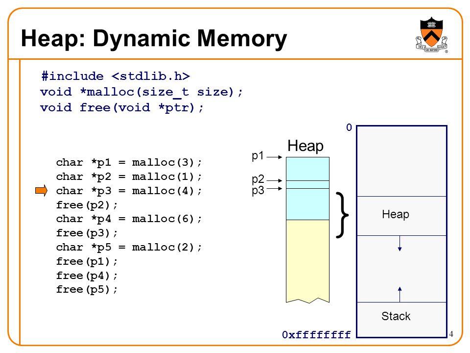 14 Heap: Dynamic Memory #include void *malloc(size_t size); void free(void *ptr); 0 0xffffffff Stack } Heap char *p1 = malloc(3); char *p2 = malloc(1)