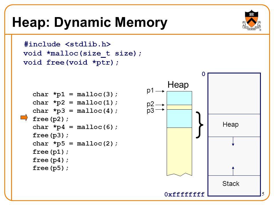 15 Heap: Dynamic Memory #include void *malloc(size_t size); void free(void *ptr); 0 0xffffffff Stack } Heap char *p1 = malloc(3); char *p2 = malloc(1)