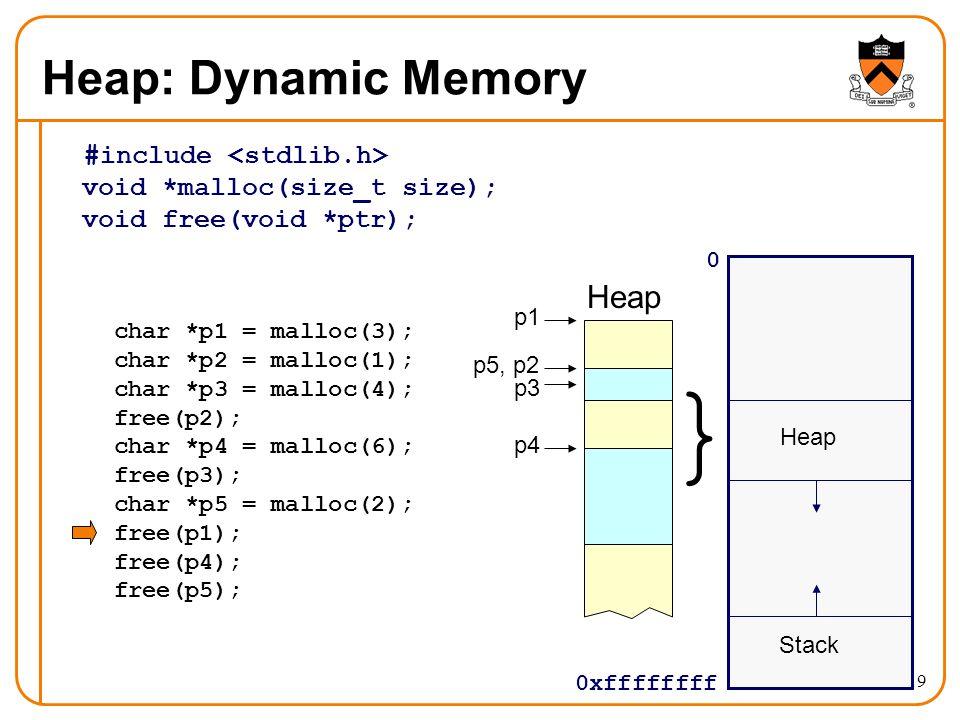 19 Heap: Dynamic Memory #include void *malloc(size_t size); void free(void *ptr); 0 0xffffffff Stack } Heap char *p1 = malloc(3); char *p2 = malloc(1)