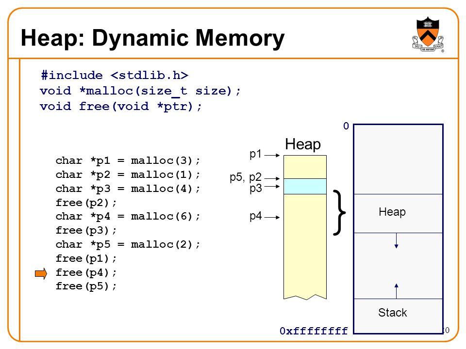 20 Heap: Dynamic Memory #include void *malloc(size_t size); void free(void *ptr); 0 0xffffffff Stack } Heap char *p1 = malloc(3); char *p2 = malloc(1)