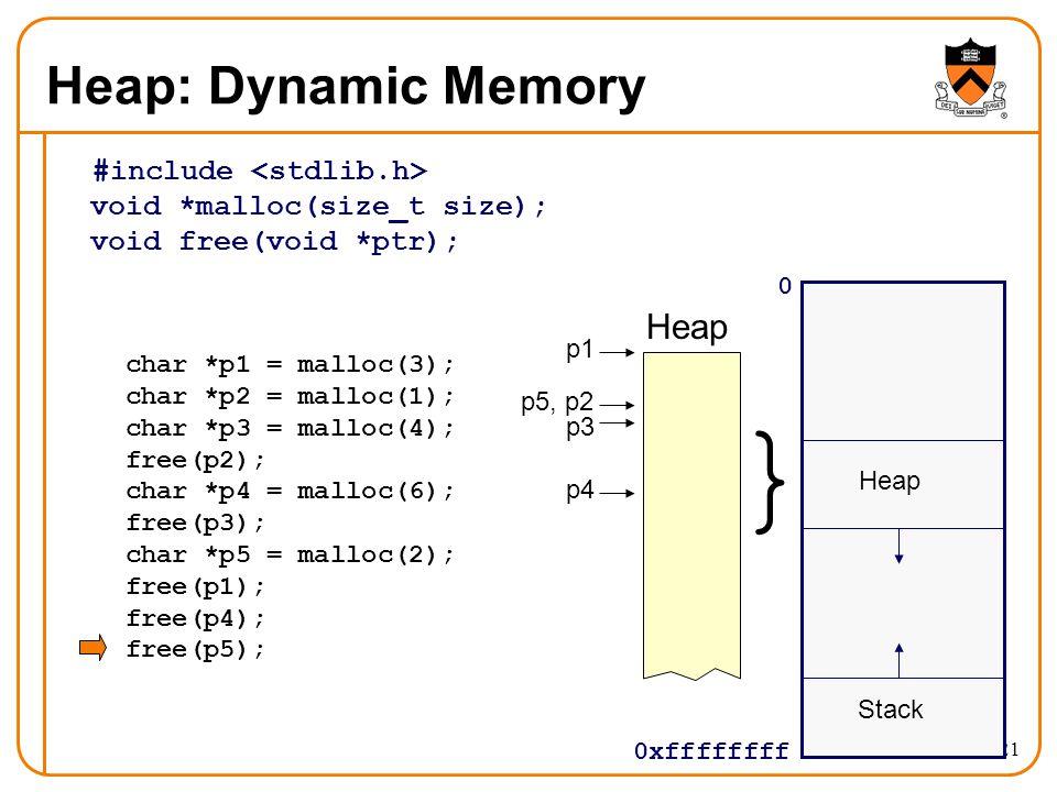21 Heap: Dynamic Memory #include void *malloc(size_t size); void free(void *ptr); 0 0xffffffff Stack } Heap char *p1 = malloc(3); char *p2 = malloc(1)