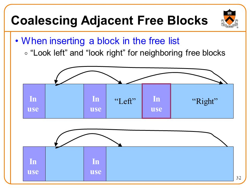 """32 Coalescing Adjacent Free Blocks When inserting a block in the free list  """"Look left"""" and """"look right"""" for neighboring free blocks In use In use In"""