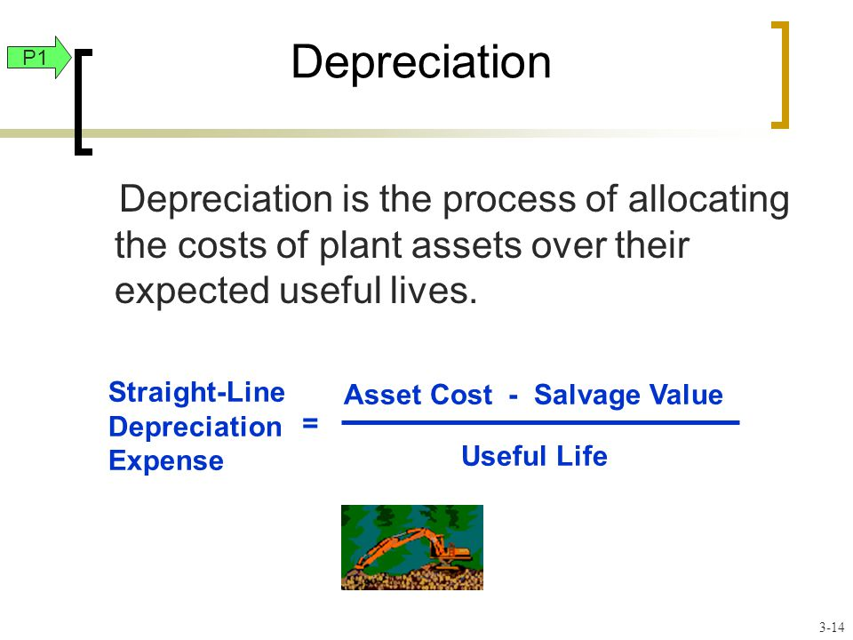 Straight-Line Depreciation Expense = Asset Cost - Salvage Value Useful Life Depreciation Depreciation is the process of allocating the costs of plant assets over their expected useful lives.