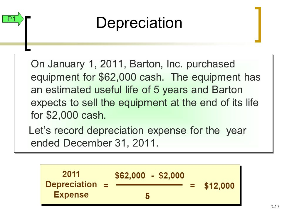 Depreciation On January 1, 2011, Barton, Inc. purchased equipment for $62,000 cash.