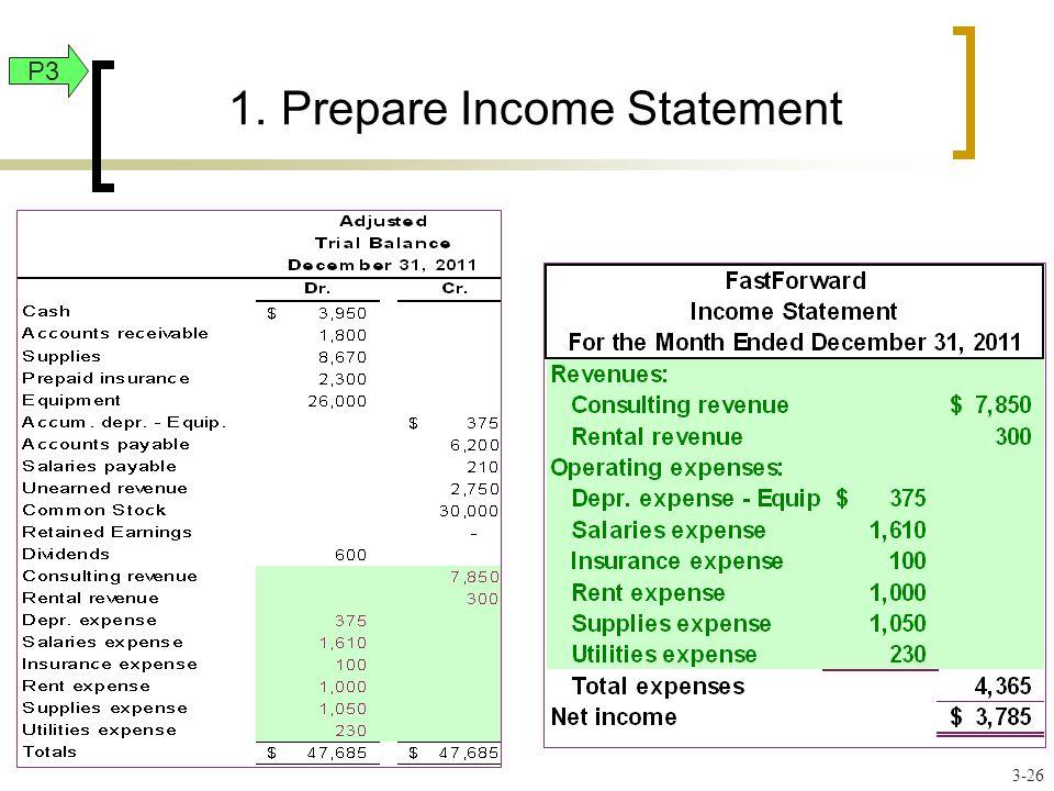 1.Prepare Income Statement P3 3-26