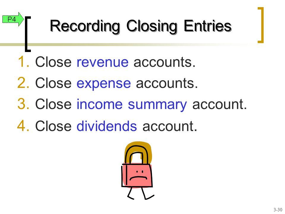 Recording Closing Entries 1. Close revenue accounts.