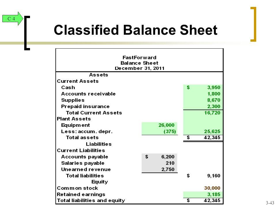 Classified Balance Sheet 3-43 C 4