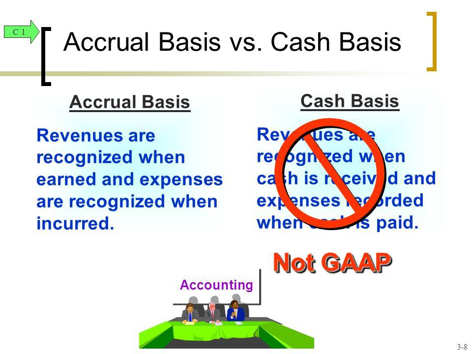 Accounting Accrual Basis vs.