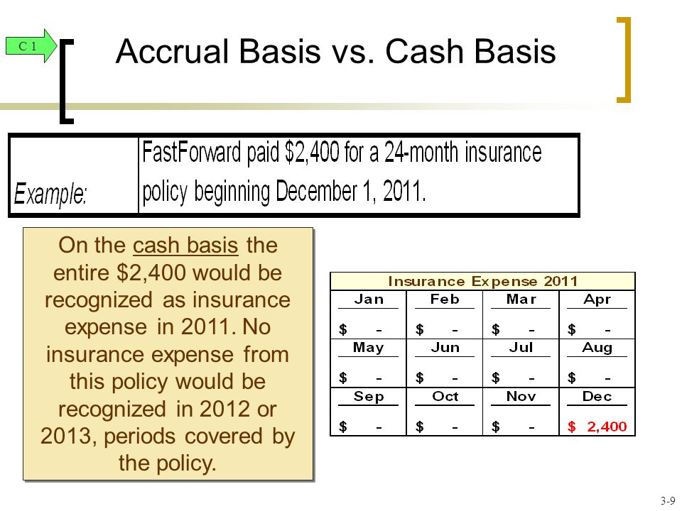 Accrual Basis vs. Cash Basis On the cash basis the entire $2,400 would be recognized as insurance expense in 2011. No insurance expense from this poli