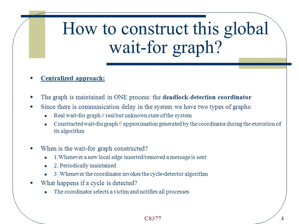 CS3774 How to construct this global wait-for graph.