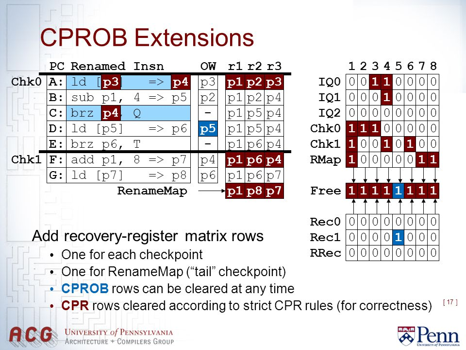 "[ 17 ] CPROB Extensions Add recovery-register matrix rows One for each checkpoint One for RenameMap (""tail"" checkpoint) CPROB rows can be cleared at a"