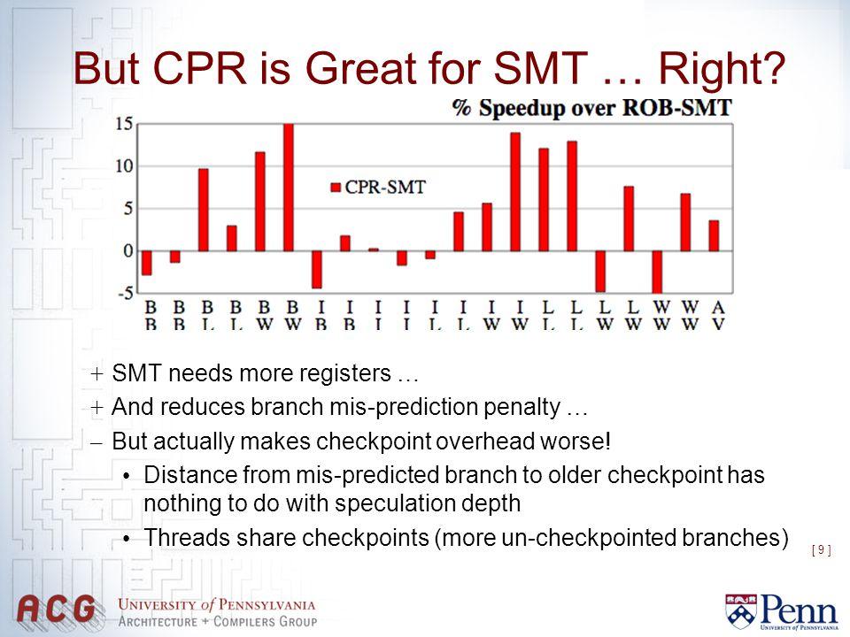[ 20 ] CPROB vs.CPR vs.