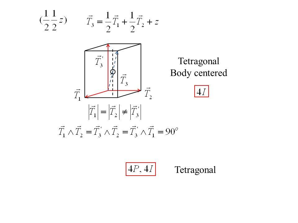 Tetragonal Body centered Tetragonal