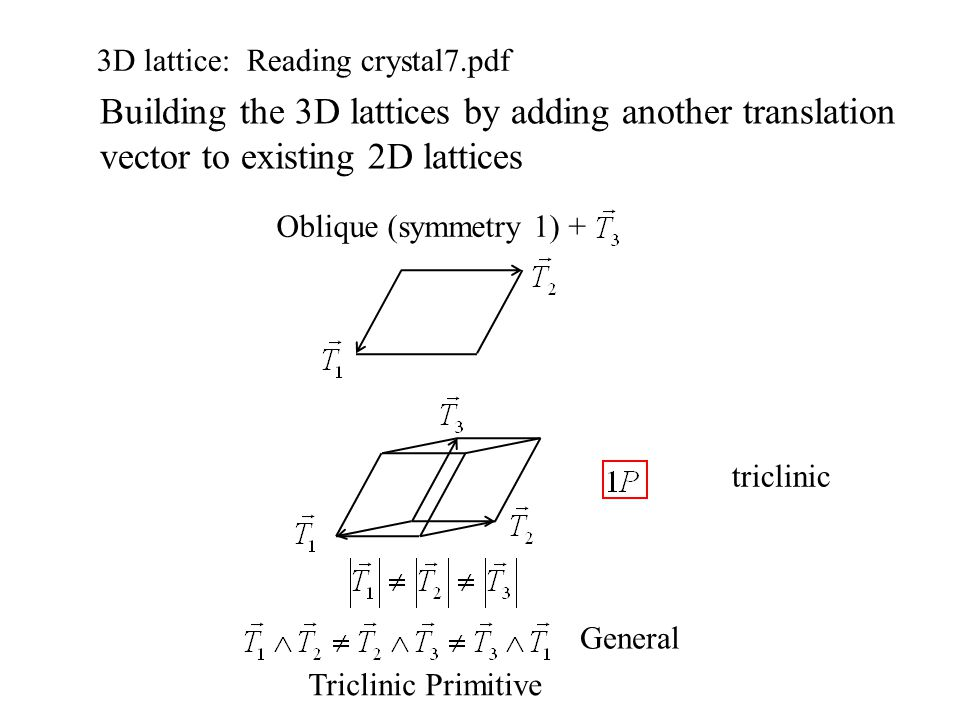 3D lattice: Reading crystal7.pdf Oblique (symmetry 1) + General Triclinic Primitive Building the 3D lattices by adding another translation vector to e