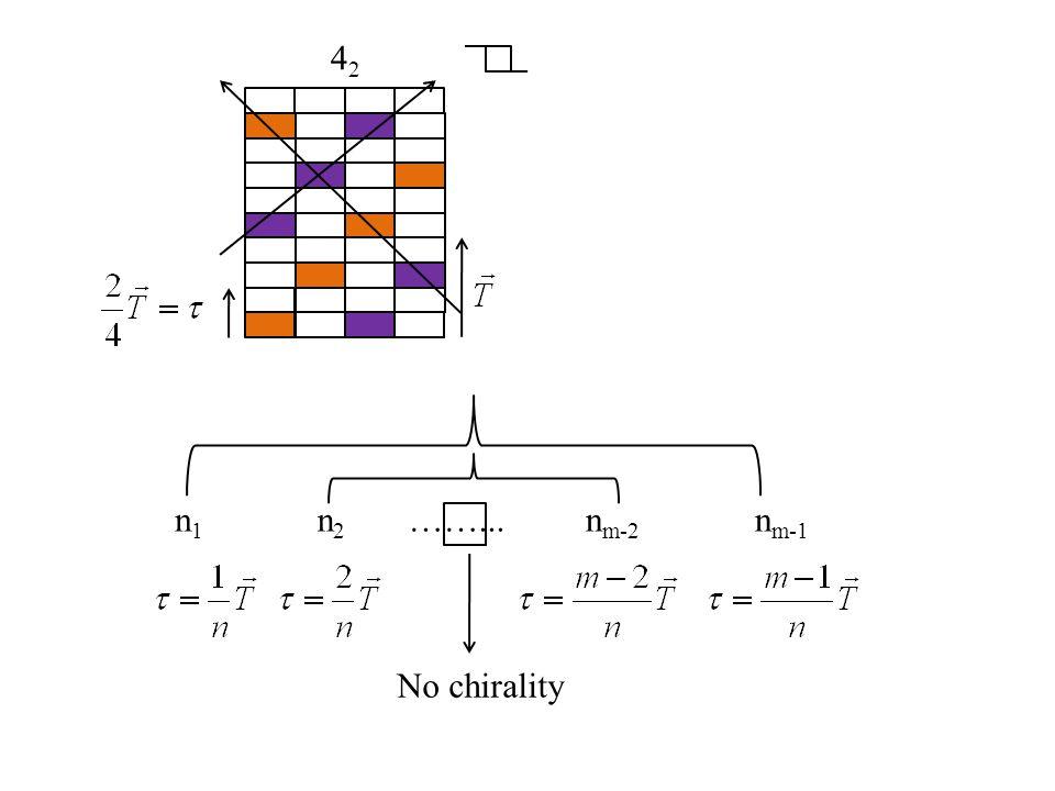 4242 n1n1 n2n2 ……...n m-2 n m-1 No chirality
