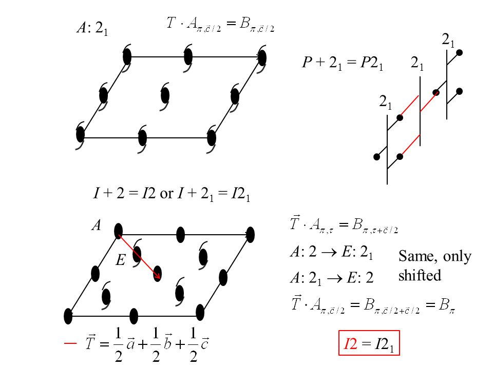 P + 2 1 = P2 1 A: 2 1 I + 2 = I2 or I + 2 1 = I2 1 E A A: 2  E: 2 1 A: 2 1  E: 2 Same, only shifted I2 = I2 1 2121 2121 2121