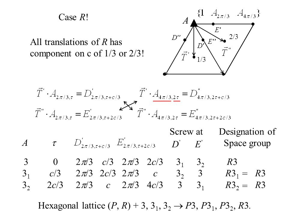 All translations of R has component on c of 1/3 or 2/3! A 1/3 2/3 D  D E  E A  Screw at D ' E ' Designation of Space group 3313233132 0 c/3 2c/3