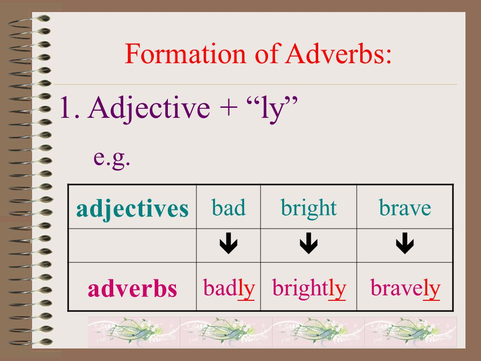 Formation of Adverbs: If the Adjective ends with y e.g.