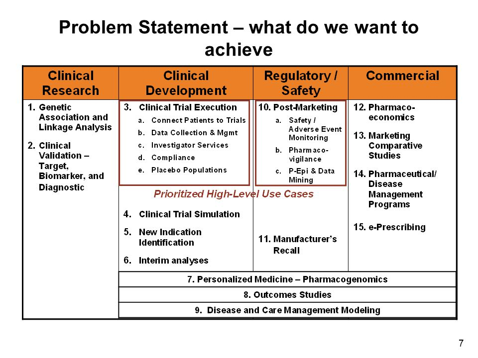 7 Problem Statement – what do we want to achieve