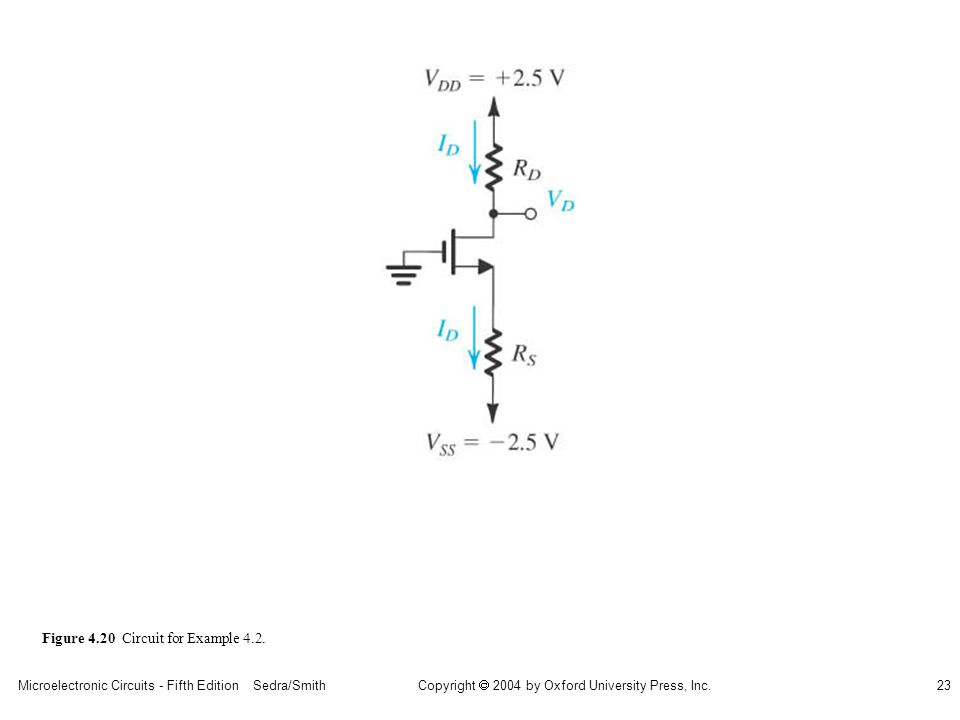 Copyright  2004 by Oxford University Press, Inc. Microelectronic Circuits - Fifth Edition Sedra/Smith23 Figure 4.20 Circuit for Example 4.2.