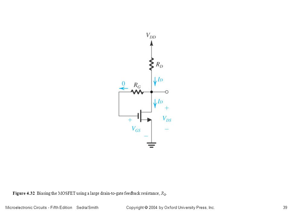 Copyright  2004 by Oxford University Press, Inc. Microelectronic Circuits - Fifth Edition Sedra/Smith39 Figure 4.32 Biasing the MOSFET using a large