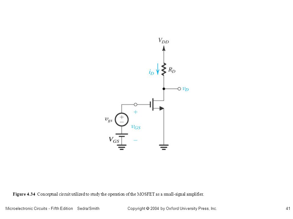 Copyright  2004 by Oxford University Press, Inc. Microelectronic Circuits - Fifth Edition Sedra/Smith41 Figure 4.34 Conceptual circuit utilized to st