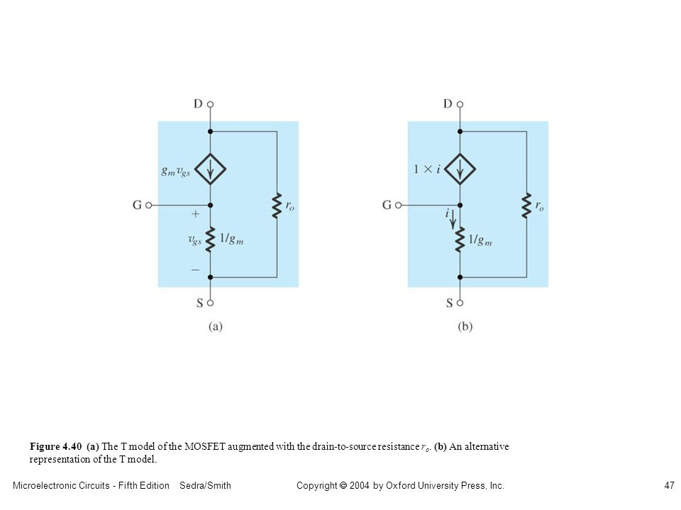 Copyright  2004 by Oxford University Press, Inc. Microelectronic Circuits - Fifth Edition Sedra/Smith47 Figure 4.40 (a) The T model of the MOSFET aug