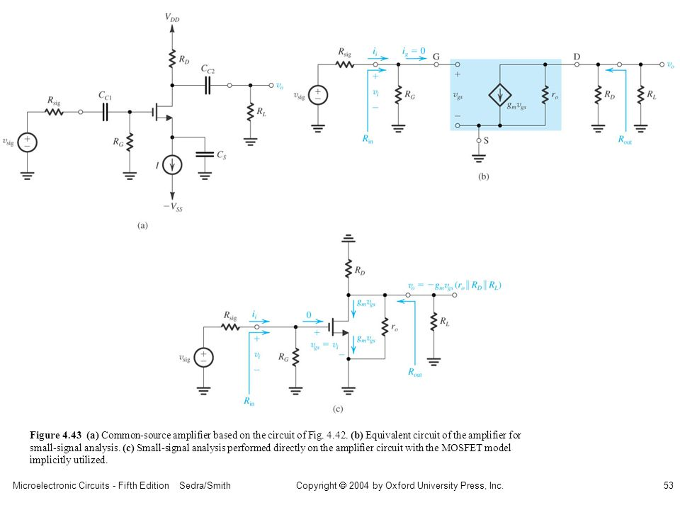Copyright  2004 by Oxford University Press, Inc. Microelectronic Circuits - Fifth Edition Sedra/Smith53 Figure 4.43 (a) Common-source amplifier based