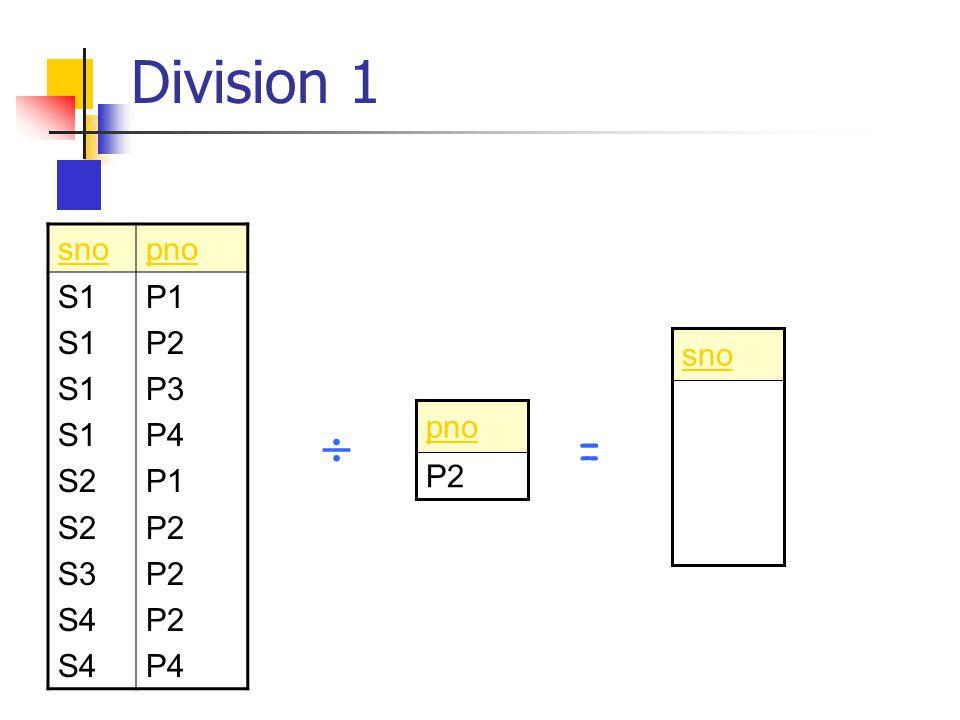 snopno S1 S2 S3 S4 P1 P2 P3 P4 P1 P2 P4 P2 pno sno  = Division 1